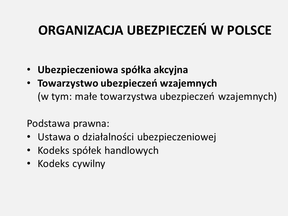 ORGANIZACJA UBEZPIECZEŃ W POLSCE Ubezpieczeniowa spółka akcyjna Towarzystwo ubezpieczeń wzajemnych (w tym: małe towarzystwa ubezpieczeń wzajemnych) Po