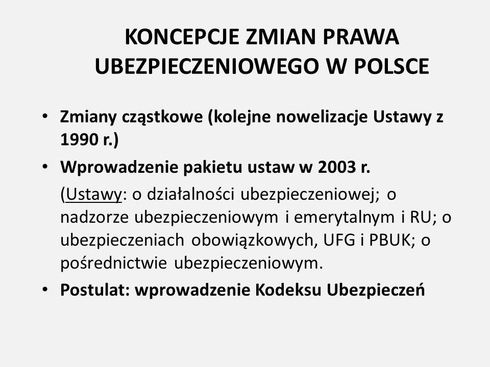 KONCEPCJE ZMIAN PRAWA UBEZPIECZENIOWEGO W POLSCE Zmiany cząstkowe (kolejne nowelizacje Ustawy z 1990 r.) Wprowadzenie pakietu ustaw w 2003 r. (Ustawy: