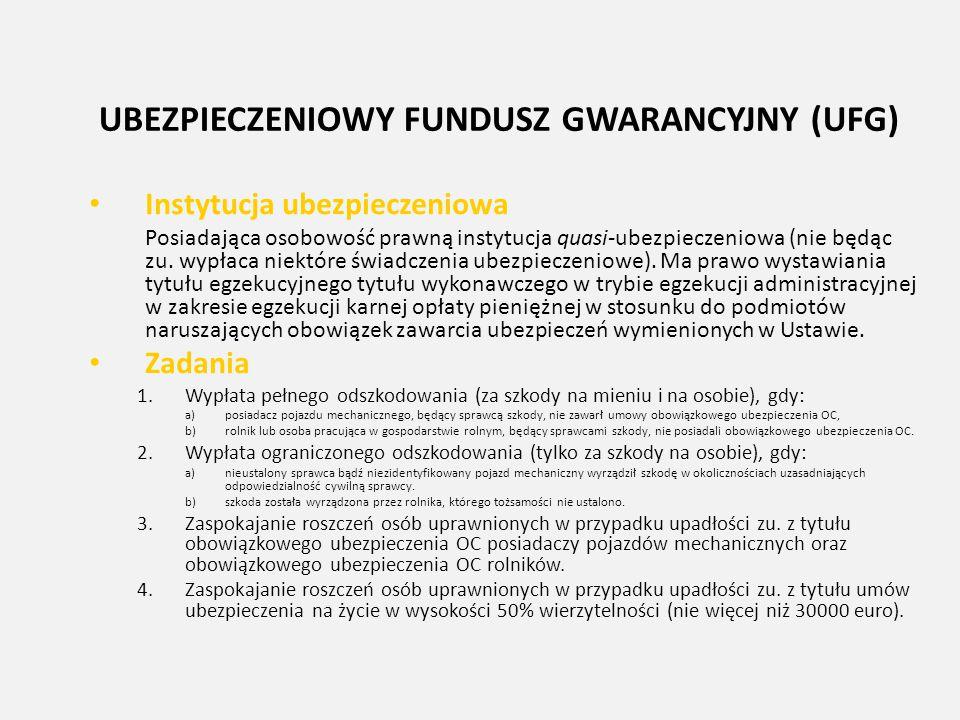 UBEZPIECZENIOWY FUNDUSZ GWARANCYJNY (UFG) Instytucja ubezpieczeniowa Posiadająca osobowość prawną instytucja quasi-ubezpieczeniowa (nie będąc zu. wypł