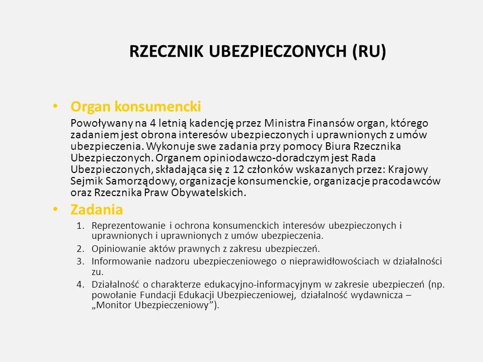 RZECZNIK UBEZPIECZONYCH (RU) Organ konsumencki Powoływany na 4 letnią kadencję przez Ministra Finansów organ, którego zadaniem jest obrona interesów u