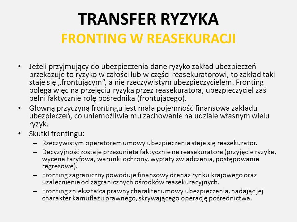 TRANSFER RYZYKA FRONTING W REASEKURACJI Jeżeli przyjmujący do ubezpieczenia dane ryzyko zakład ubezpieczeń przekazuje to ryzyko w całości lub w części