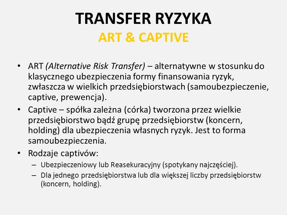 TRANSFER RYZYKA ART & CAPTIVE ART (Alternative Risk Transfer) – alternatywne w stosunku do klasycznego ubezpieczenia formy finansowania ryzyk, zwłaszc