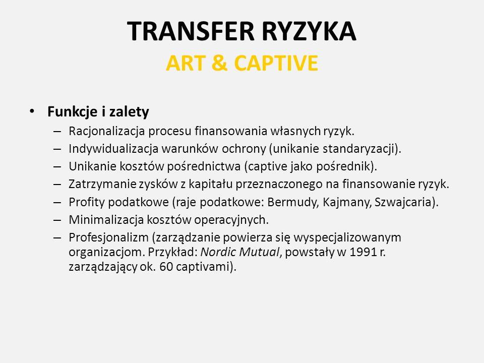 TRANSFER RYZYKA ART & CAPTIVE Funkcje i zalety – Racjonalizacja procesu finansowania własnych ryzyk. – Indywidualizacja warunków ochrony (unikanie sta
