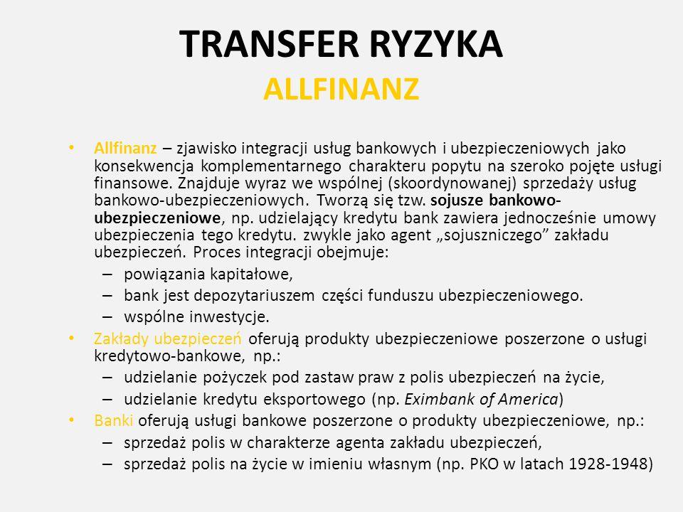 TRANSFER RYZYKA ALLFINANZ Allfinanz – zjawisko integracji usług bankowych i ubezpieczeniowych jako konsekwencja komplementarnego charakteru popytu na