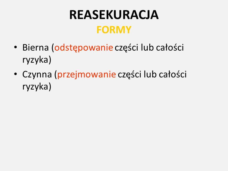 REASEKURACJA FORMY Bierna (odstępowanie części lub całości ryzyka) Czynna (przejmowanie części lub całości ryzyka)