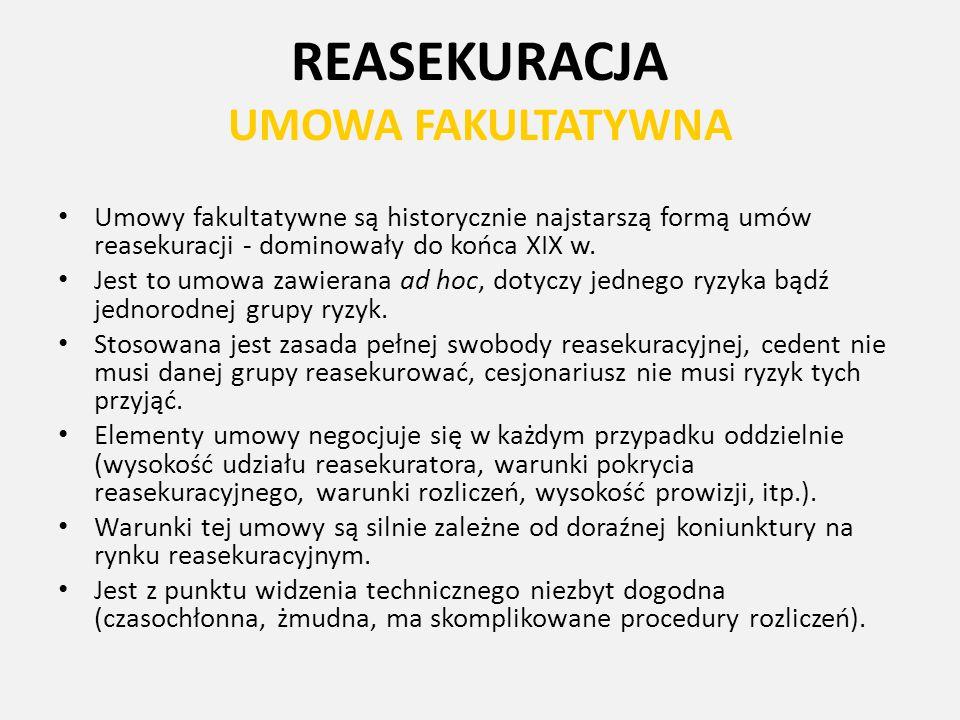 REASEKURACJA UMOWA FAKULTATYWNA Umowy fakultatywne są historycznie najstarszą formą umów reasekuracji - dominowały do końca XIX w. Jest to umowa zawie