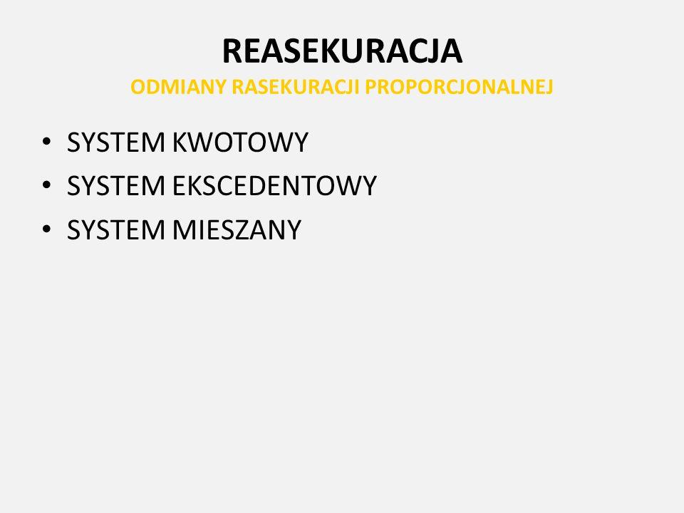 REASEKURACJA ODMIANY RASEKURACJI PROPORCJONALNEJ SYSTEM KWOTOWY SYSTEM EKSCEDENTOWY SYSTEM MIESZANY