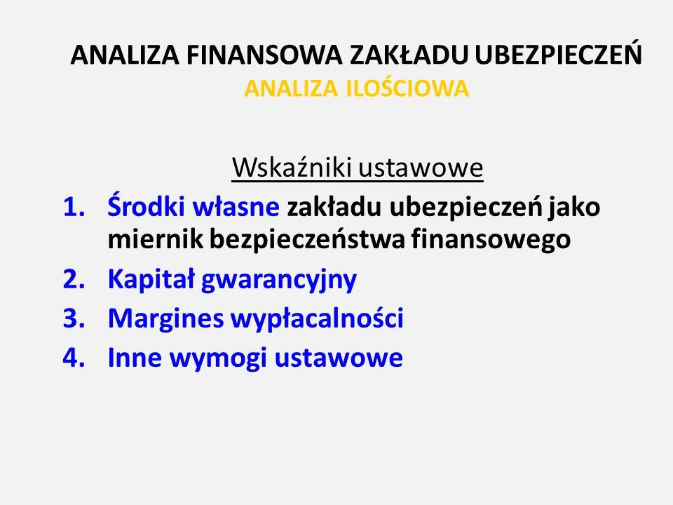 ANALIZA FINANSOWA ZAKŁADU UBEZPIECZEŃ ANALIZA ILOŚCIOWA Wskaźniki ustawowe 1.Środki własne zakładu ubezpieczeń jako miernik bezpieczeństwa finansowego