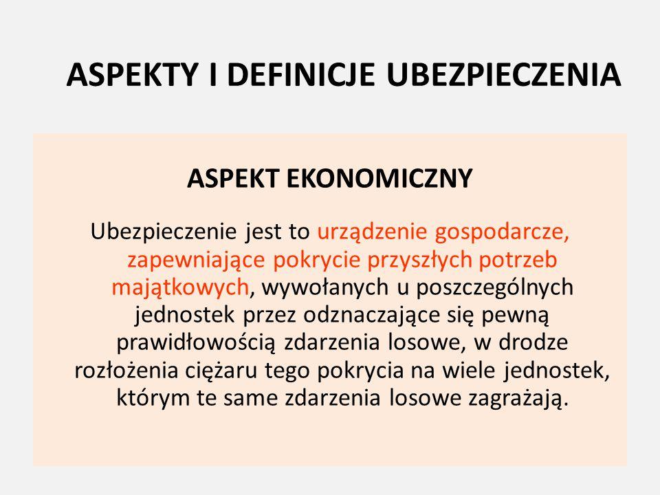 ASPEKTY I DEFINICJE UBEZPIECZENIA ASPEKT EKONOMICZNY Ubezpieczenie jest to urządzenie gospodarcze, zapewniające pokrycie przyszłych potrzeb majątkowyc