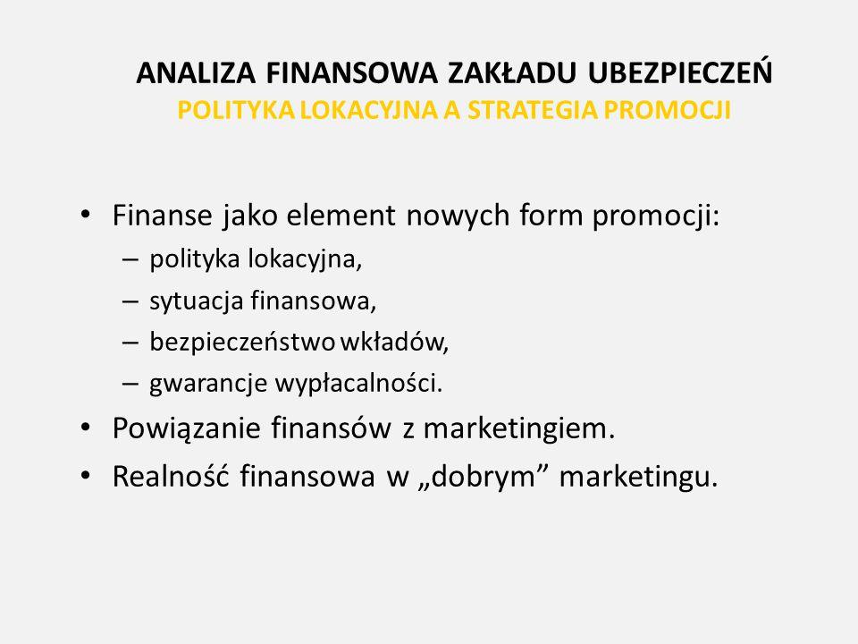 ANALIZA FINANSOWA ZAKŁADU UBEZPIECZEŃ POLITYKA LOKACYJNA A STRATEGIA PROMOCJI Finanse jako element nowych form promocji: – polityka lokacyjna, – sytua