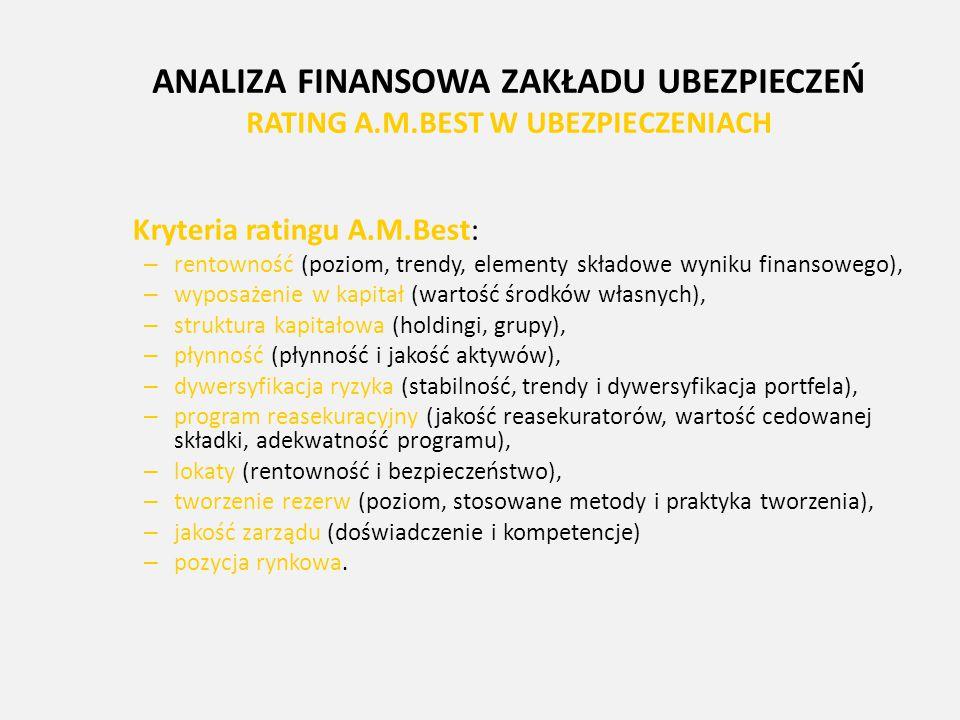 ANALIZA FINANSOWA ZAKŁADU UBEZPIECZEŃ RATING A.M.BEST W UBEZPIECZENIACH Kryteria ratingu A.M.Best: – rentowność (poziom, trendy, elementy składowe wyn