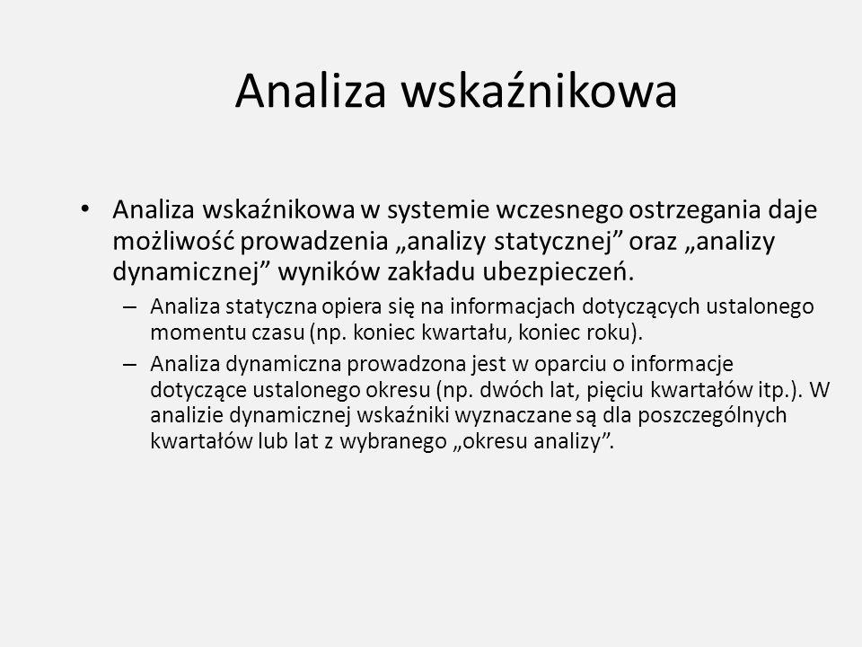 """Analiza wskaźnikowa Analiza wskaźnikowa w systemie wczesnego ostrzegania daje możliwość prowadzenia """"analizy statycznej"""" oraz """"analizy dynamicznej"""" wy"""