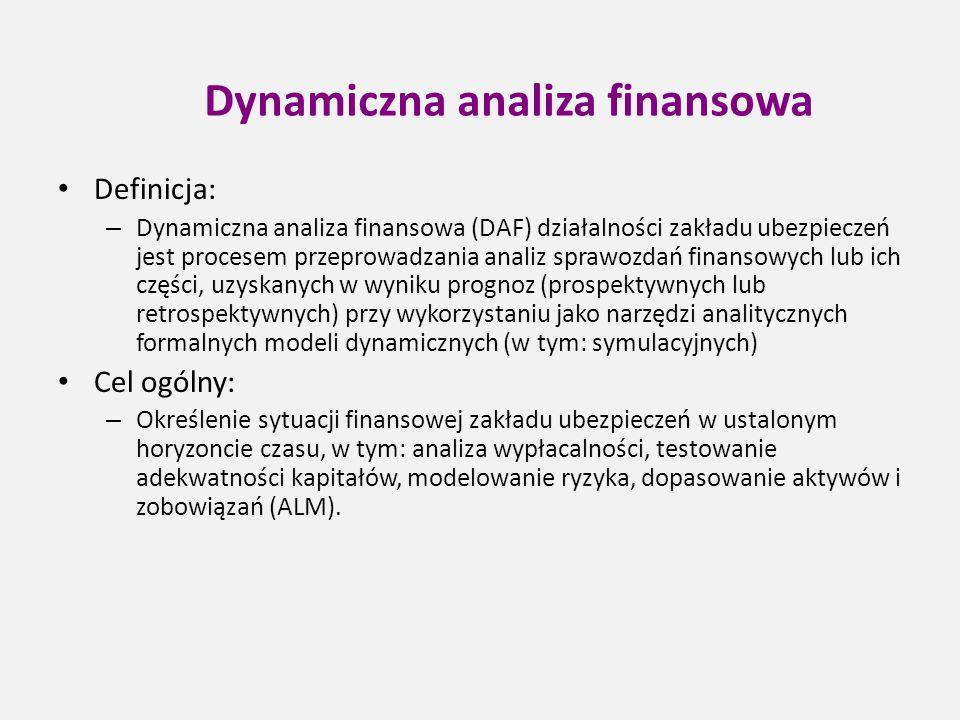 Dynamiczna analiza finansowa Definicja: – Dynamiczna analiza finansowa (DAF) działalności zakładu ubezpieczeń jest procesem przeprowadzania analiz spr