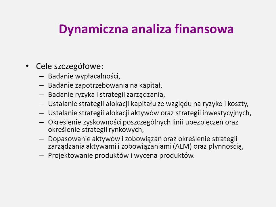 Dynamiczna analiza finansowa Cele szczegółowe: – Badanie wypłacalności, – Badanie zapotrzebowania na kapitał, – Badanie ryzyka i strategii zarządzania