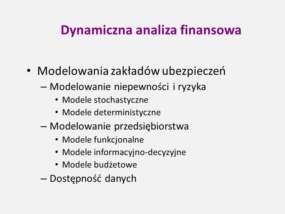 Dynamiczna analiza finansowa Modelowania zakładów ubezpieczeń – Modelowanie niepewności i ryzyka Modele stochastyczne Modele deterministyczne – Modelo