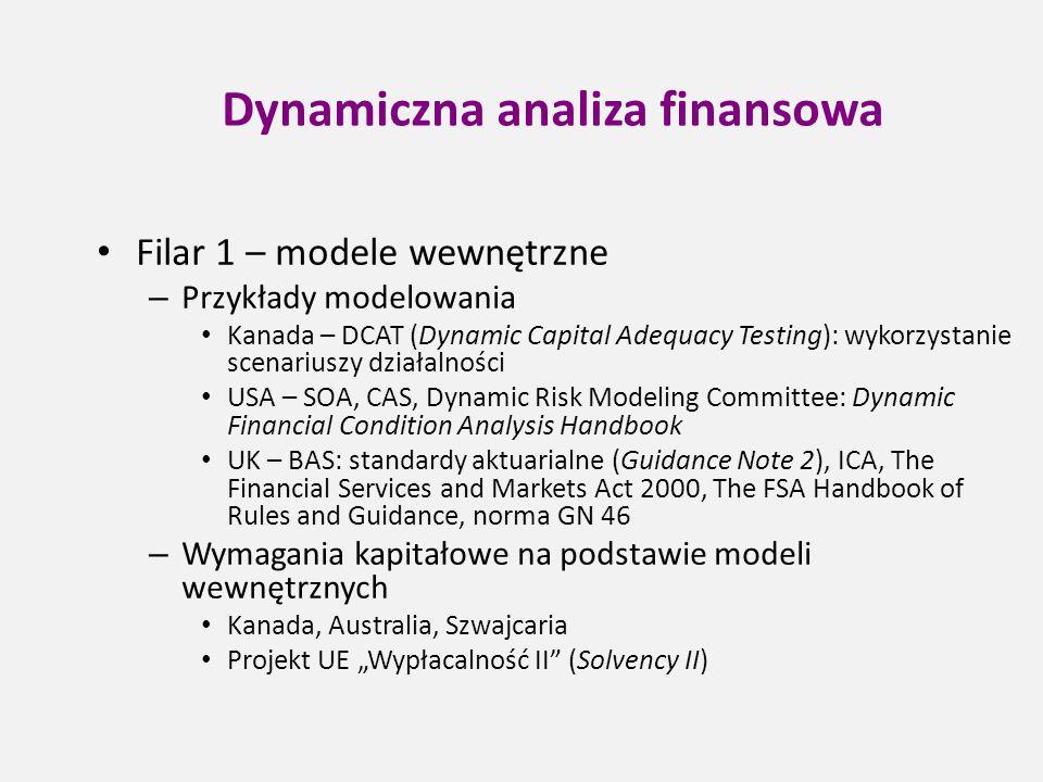 Dynamiczna analiza finansowa Filar 1 – modele wewnętrzne – Przykłady modelowania Kanada – DCAT (Dynamic Capital Adequacy Testing): wykorzystanie scena