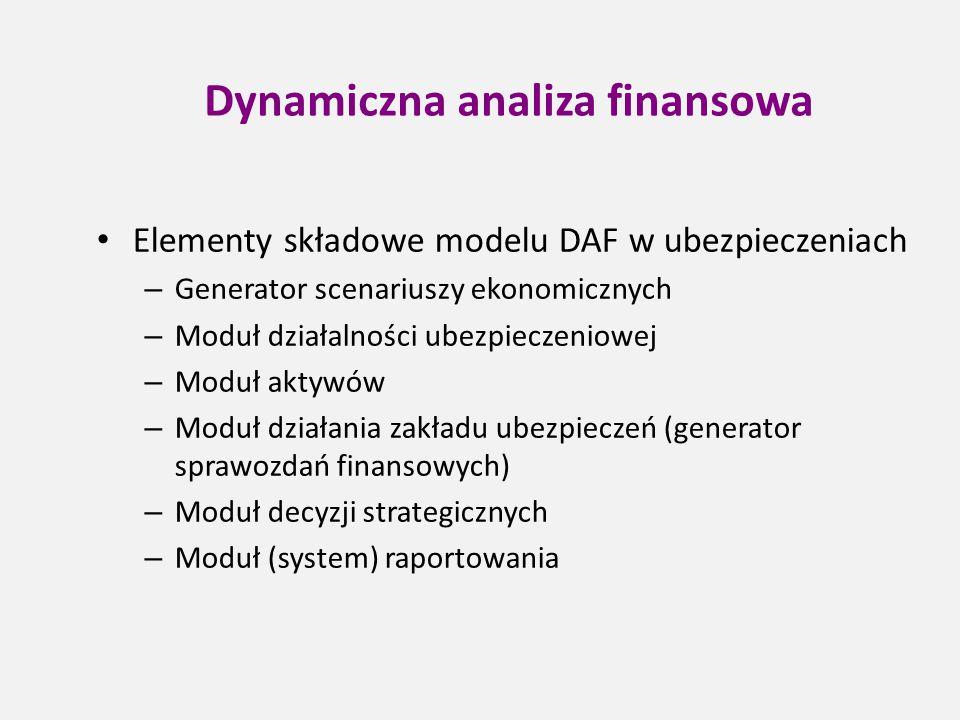 Dynamiczna analiza finansowa Elementy składowe modelu DAF w ubezpieczeniach – Generator scenariuszy ekonomicznych – Moduł działalności ubezpieczeniowe