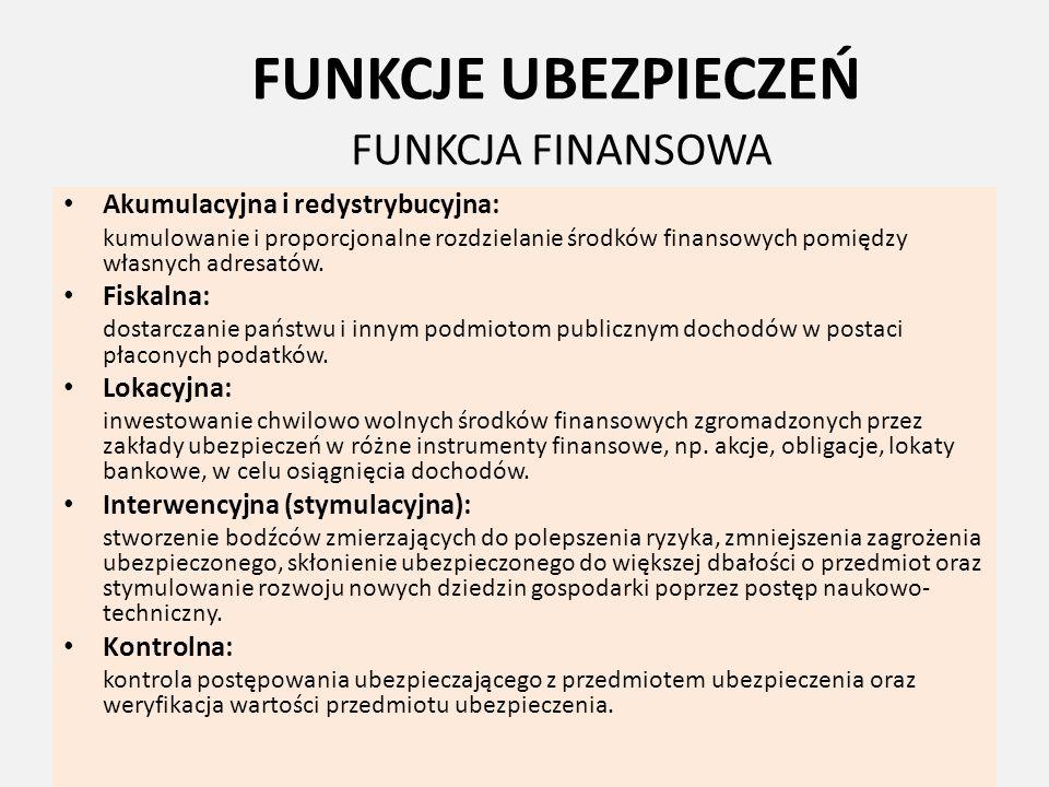 FUNKCJE UBEZPIECZEŃ FUNKCJA FINANSOWA Akumulacyjna i redystrybucyjna: kumulowanie i proporcjonalne rozdzielanie środków finansowych pomiędzy własnych