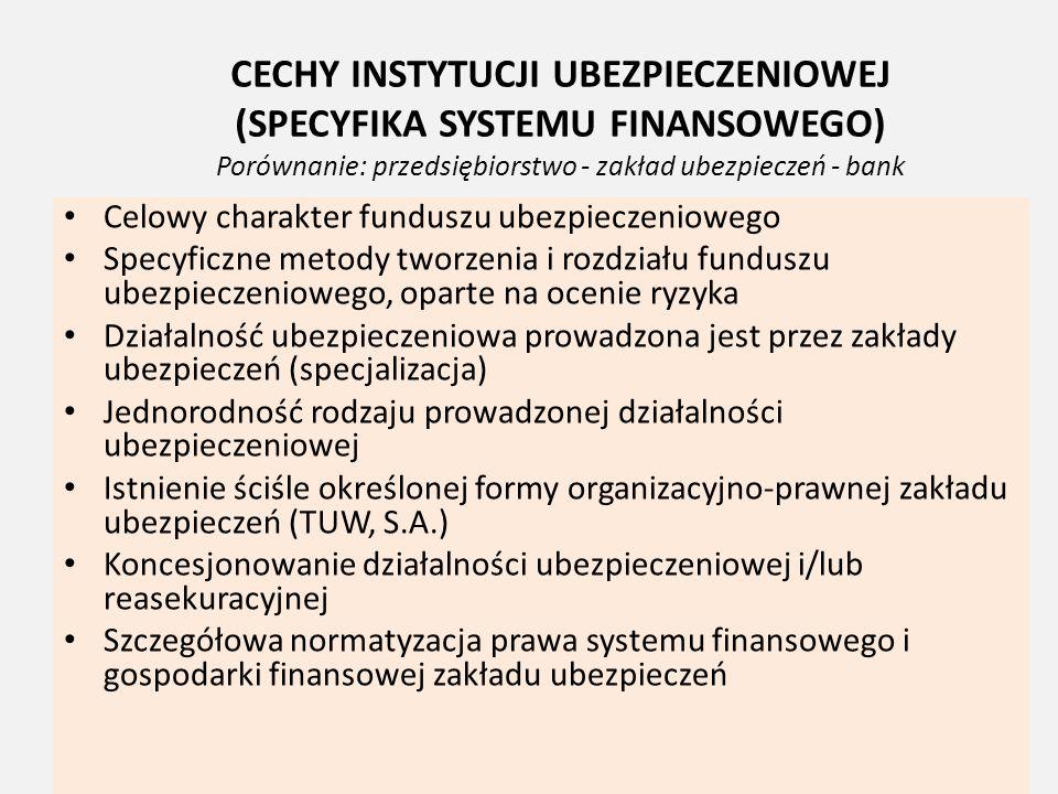 CECHY INSTYTUCJI UBEZPIECZENIOWEJ (SPECYFIKA SYSTEMU FINANSOWEGO) Porównanie: przedsiębiorstwo - zakład ubezpieczeń - bank Celowy charakter funduszu u