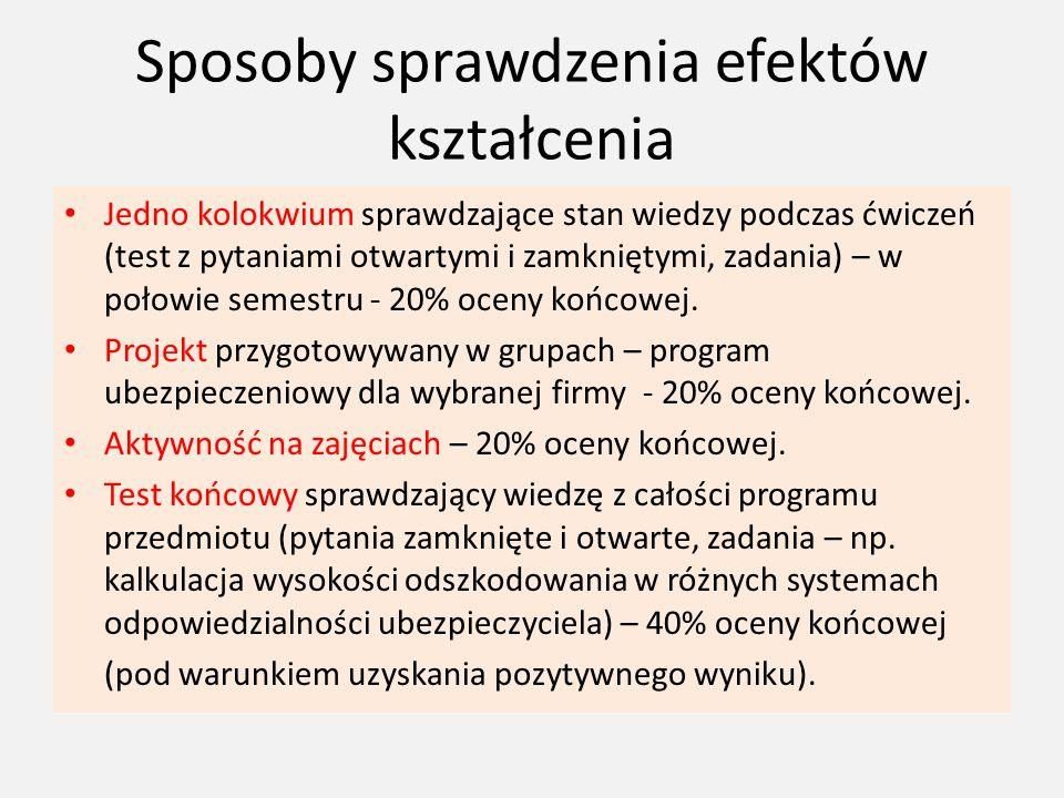Wycena przedsiębiorstwa ubezpieczeniowego Polska: A.