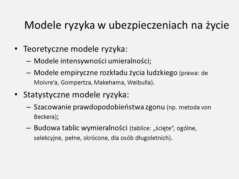 Modele ryzyka w ubezpieczeniach na życie Teoretyczne modele ryzyka: – Modele intensywności umieralności; – Modele empiryczne rozkładu życia ludzkiego