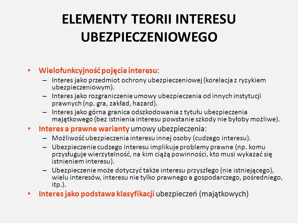 ELEMENTY TEORII INTERESU UBEZPIECZENIOWEGO Wielofunkcyjność pojęcia interesu: – Interes jako przedmiot ochrony ubezpieczeniowej (korelacja z ryzykiem