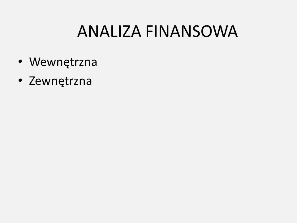 ANALIZA FINANSOWA Wewnętrzna Zewnętrzna