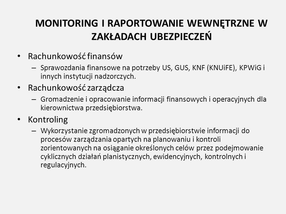 MONITORING I RAPORTOWANIE WEWNĘTRZNE W ZAKŁADACH UBEZPIECZEŃ Rachunkowość finansów – Sprawozdania finansowe na potrzeby US, GUS, KNF (KNUiFE), KPWiG i