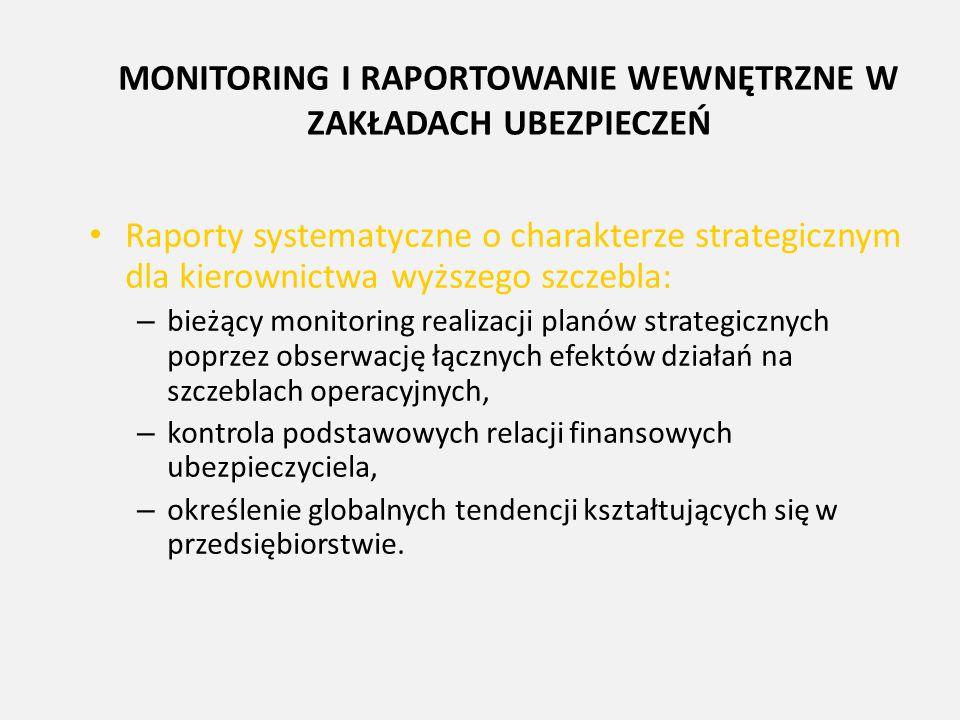 MONITORING I RAPORTOWANIE WEWNĘTRZNE W ZAKŁADACH UBEZPIECZEŃ Raporty systematyczne o charakterze strategicznym dla kierownictwa wyższego szczebla: – b