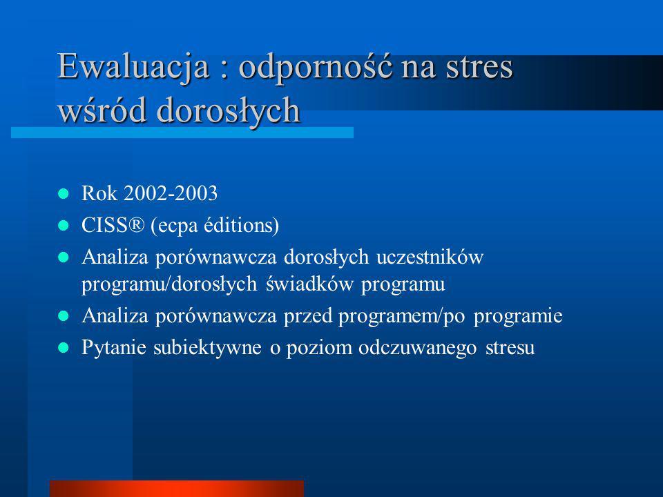 Ewaluacja : odporność na stres wśród dorosłych Rok 2002-2003 CISS® (ecpa éditions) Analiza porównawcza dorosłych uczestników programu/dorosłych świadk