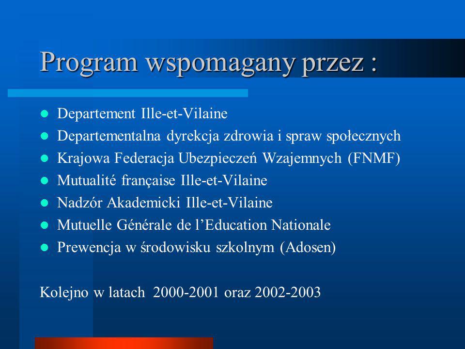 Program wspomagany przez : Departement Ille-et-Vilaine Departementalna dyrekcja zdrowia i spraw społecznych Krajowa Federacja Ubezpieczeń Wzajemnych (