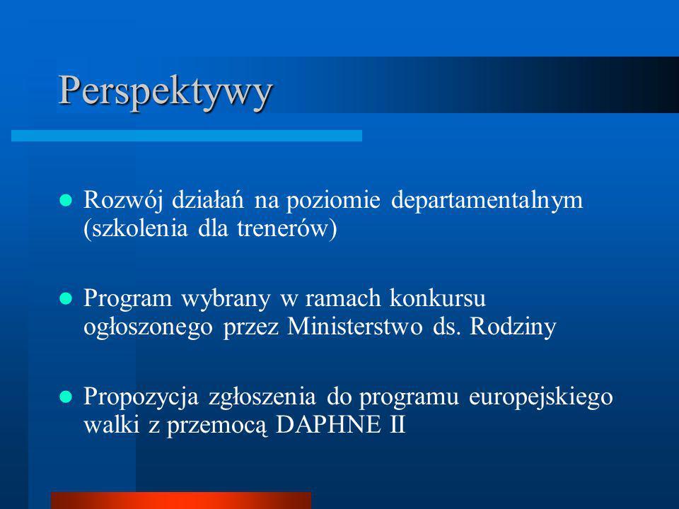 Perspektywy Rozwój działań na poziomie departamentalnym (szkolenia dla trenerów) Program wybrany w ramach konkursu ogłoszonego przez Ministerstwo ds.