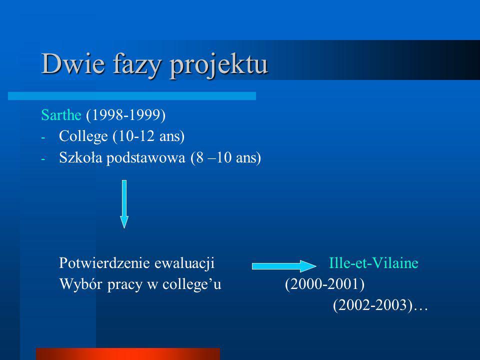 Dwie fazy projektu Sarthe (1998-1999) - College (10-12 ans) - Szkoła podstawowa (8 –10 ans) Potwierdzenie ewaluacji Ille-et-Vilaine Wybór pracy w coll