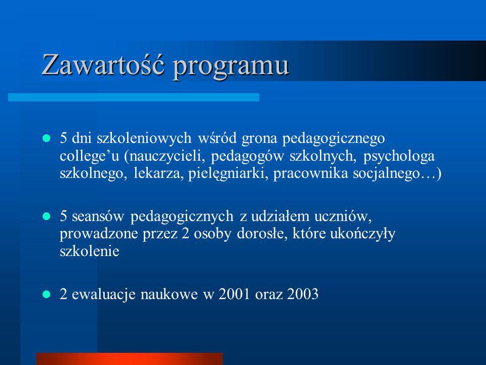 Zawartość programu 5 dni szkoleniowych wśród grona pedagogicznego college'u (nauczycieli, pedagogów szkolnych, psychologa szkolnego, lekarza, pielęgni