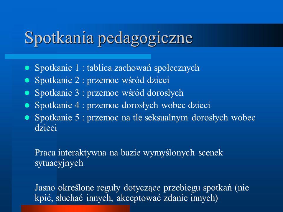 Spotkania pedagogiczne Spotkanie 1 : tablica zachowań społecznych Spotkanie 2 : przemoc wśród dzieci Spotkanie 3 : przemoc wśród dorosłych Spotkanie 4