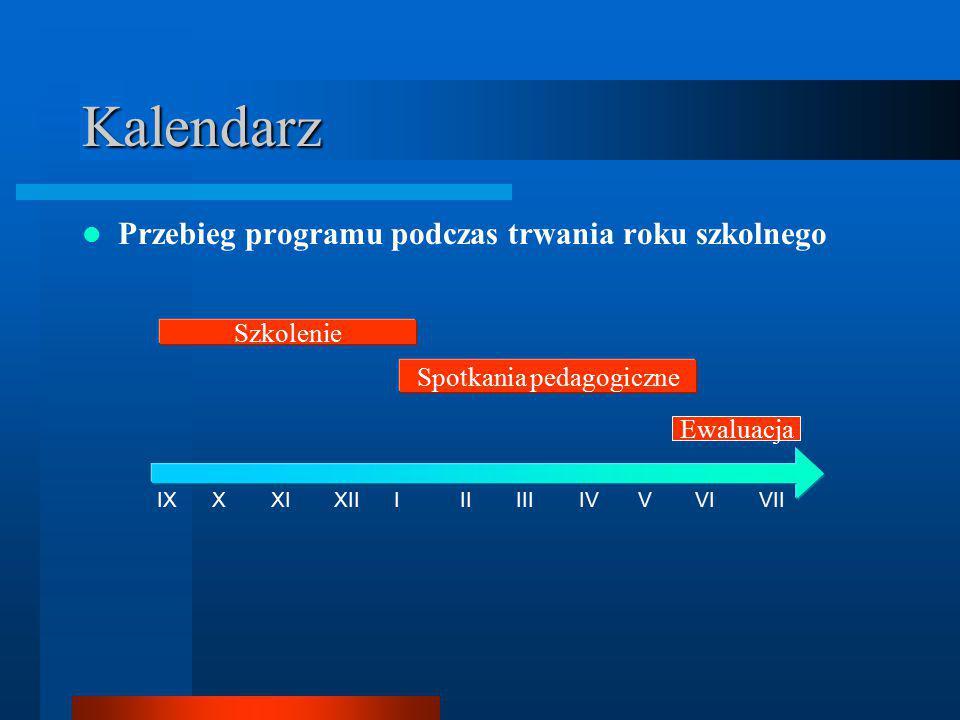 Kalendarz Przebieg programu podczas trwania roku szkolnego IXXXIXIIIIIIIIIVVVIVII Szkolenie Spotkania pedagogiczne Ewaluacja