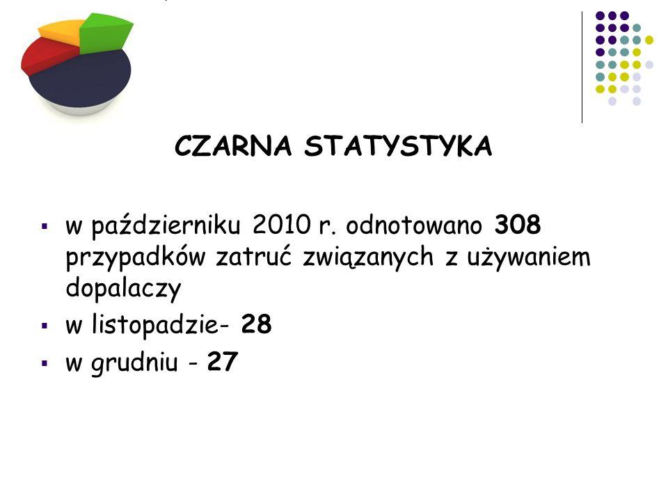 CZARNA STATYSTYKA  w październiku 2010 r.