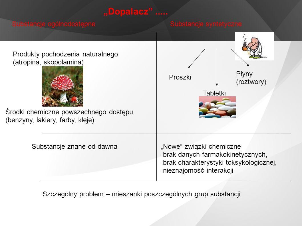 """""""Dopalacz""""..... Substancje ogólnodostępneSubstancje syntetyczne Produkty pochodzenia naturalnego (atropina, skopolamina) Środki chemiczne powszechnego"""