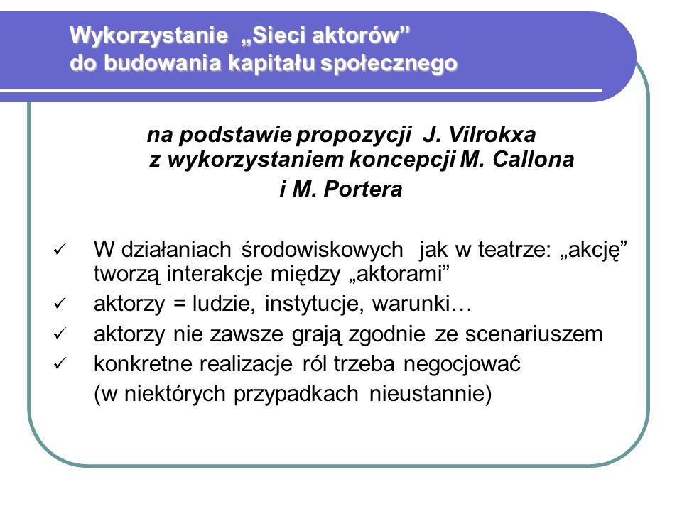 na podstawie propozycji J. Vilrokxa z wykorzystaniem koncepcji M.