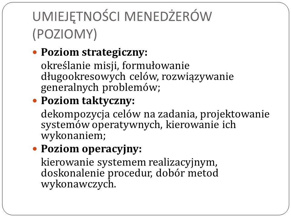 UMIEJĘTNOŚCI MENEDŻERÓW (POZIOMY) Poziom strategiczny: określanie misji, formułowanie długookresowych celów, rozwiązywanie generalnych problemów; Pozi