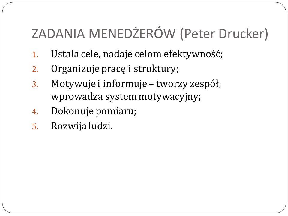 ZADANIA MENEDŻERÓW (Peter Drucker) 1. Ustala cele, nadaje celom efektywność; 2. Organizuje pracę i struktury; 3. Motywuje i informuje – tworzy zespół,