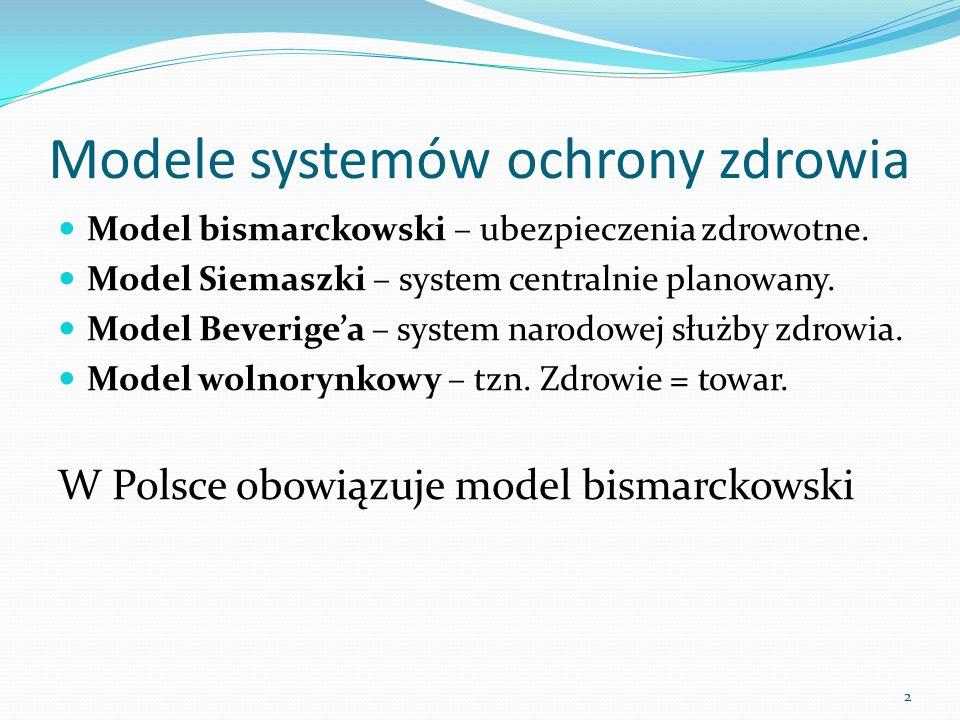 Modele systemów ochrony zdrowia Model bismarckowski – ubezpieczenia zdrowotne. Model Siemaszki – system centralnie planowany. Model Beverige'a – syste