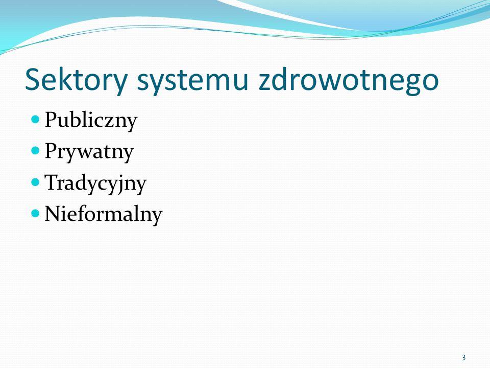Sektory systemu zdrowotnego Publiczny Prywatny Tradycyjny Nieformalny 3