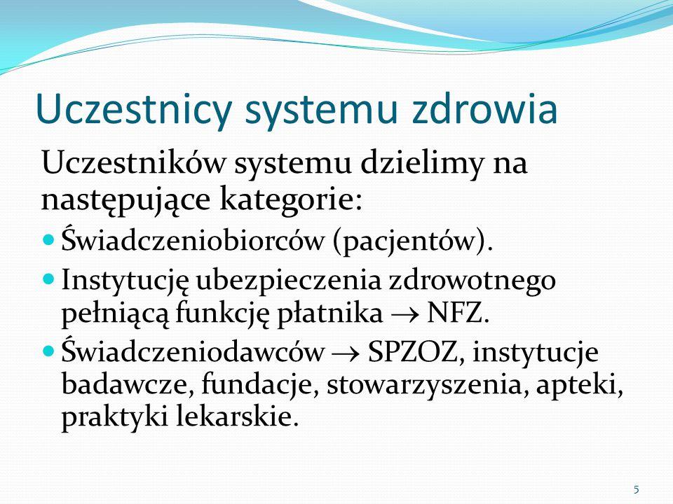 Uczestnicy systemu zdrowia Uczestników systemu dzielimy na następujące kategorie: Świadczeniobiorców (pacjentów). Instytucję ubezpieczenia zdrowotnego