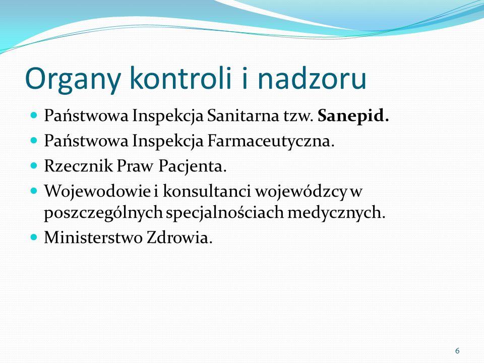 Organy kontroli i nadzoru Państwowa Inspekcja Sanitarna tzw. Sanepid. Państwowa Inspekcja Farmaceutyczna. Rzecznik Praw Pacjenta. Wojewodowie i konsul