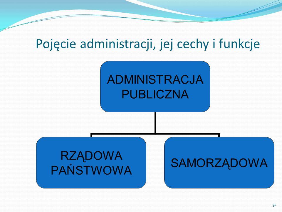 31 Pojęcie administracji, jej cechy i funkcje ADMINISTRACJA PUBLICZNA RZĄDOWA PAŃSTWOWA SAMORZĄDOWA