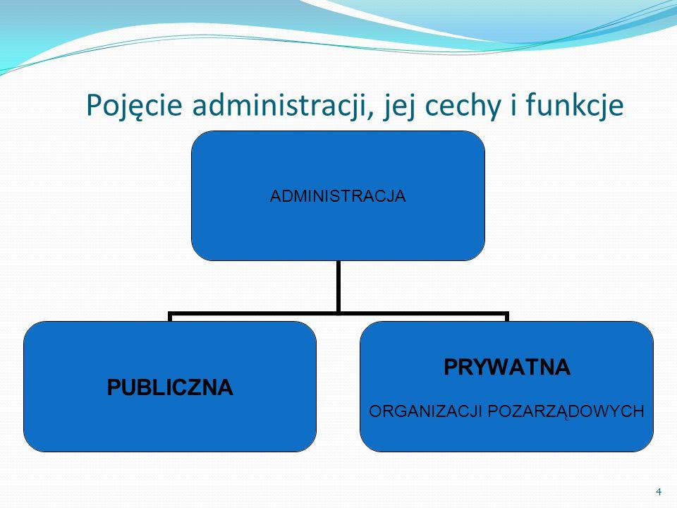 4 Pojęcie administracji, jej cechy i funkcje ADMINISTRACJA PUBLICZNA PRYWATNA ORGANIZACJI POZARZĄDOWYCH