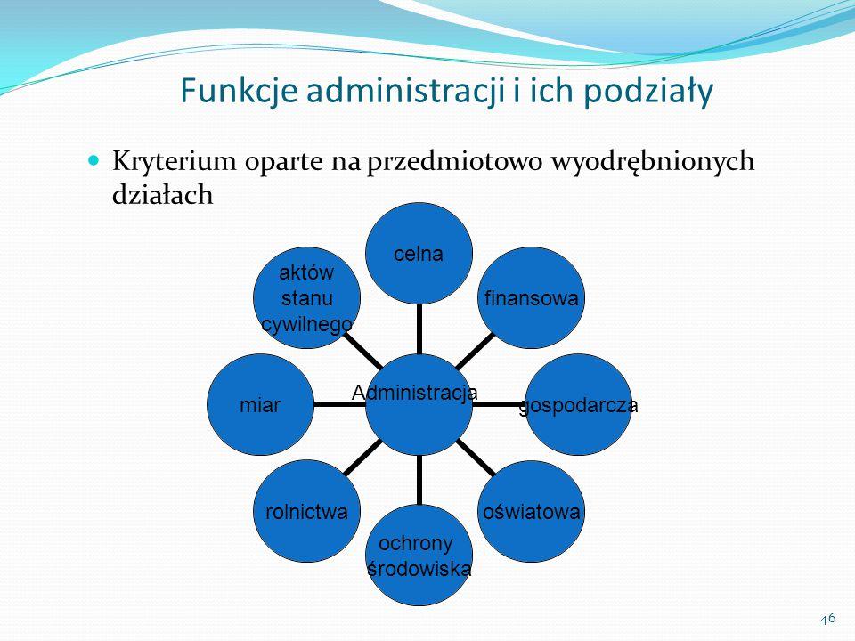 Funkcje administracji i ich podziały Kryterium oparte na przedmiotowo wyodrębnionych działach Administracja celnafinansowagospodarczaoświatowa ochrony