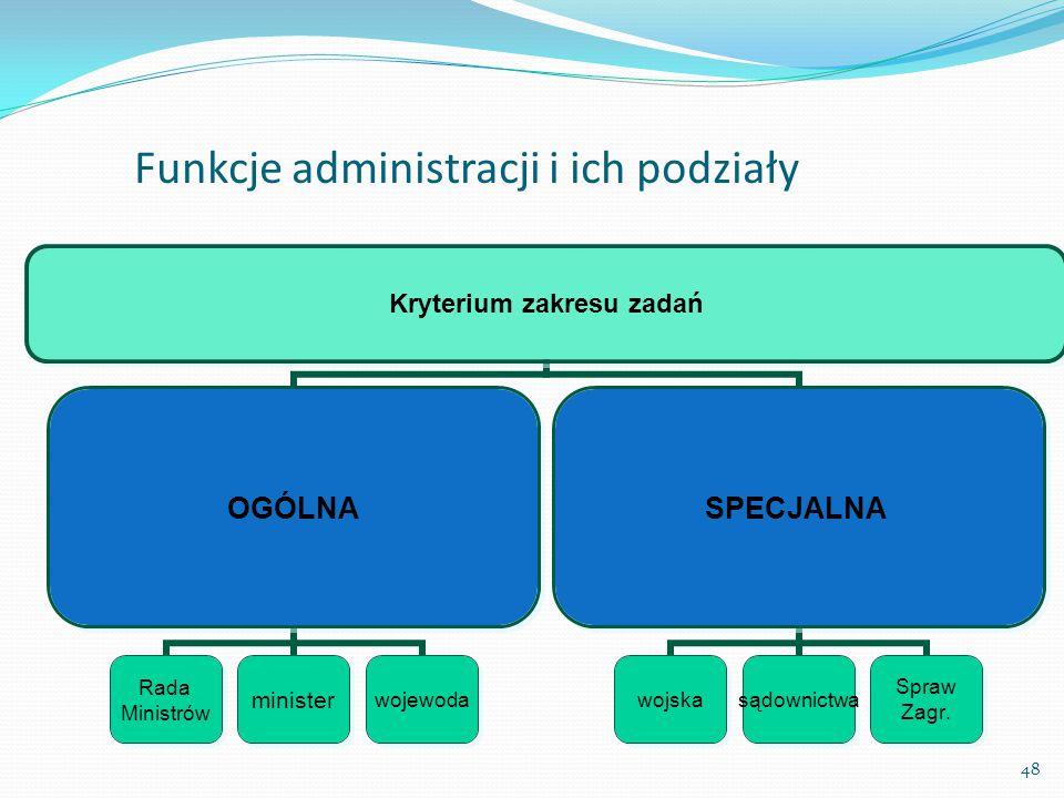 48 Funkcje administracji i ich podziały Kryterium zakresu zadań OGÓLNA Rada Ministrów ministerwojewoda SPECJALNA wojskasądownictwa Spraw Zagr.