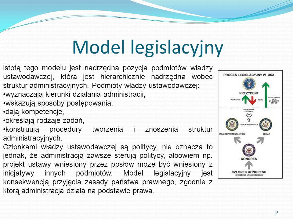 Model legislacyjny istotą tego modelu jest nadrzędna pozycja podmiotów władzy ustawodawczej, która jest hierarchicznie nadrzędna wobec struktur admini